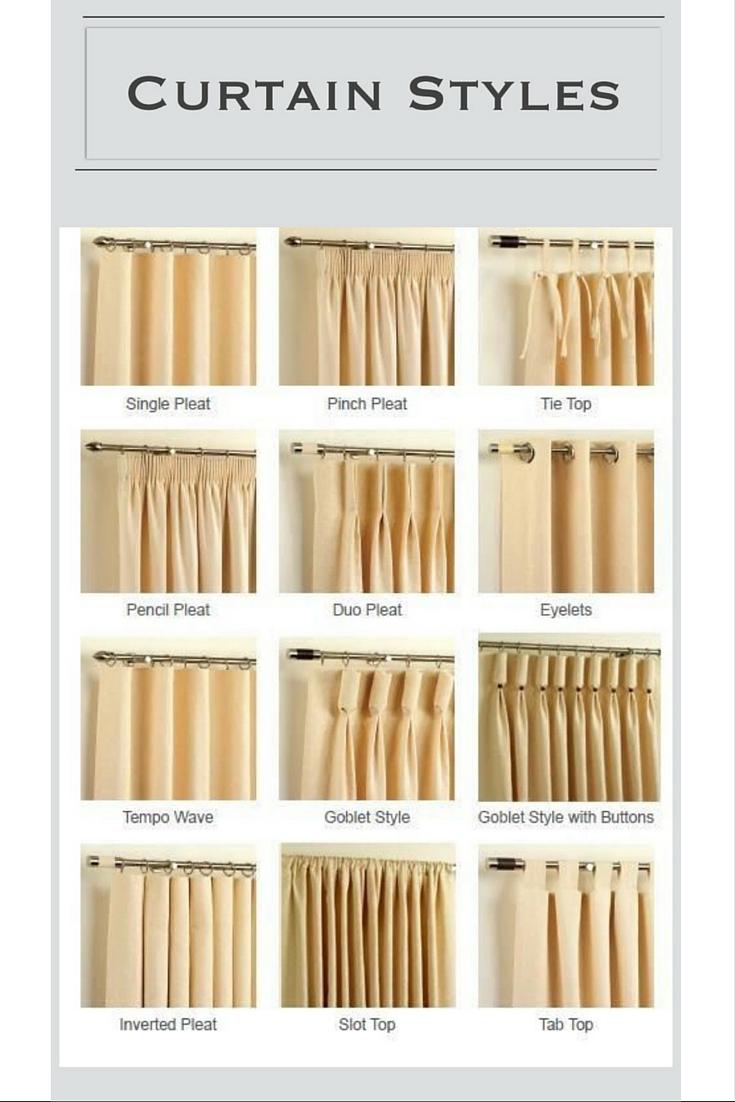 curtain styles design guide: curtains 101 RETWCWC