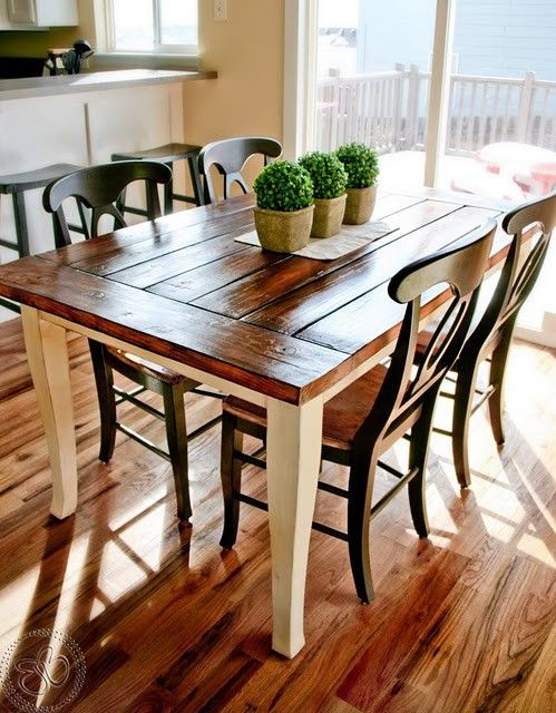 Main types of kitchen tables