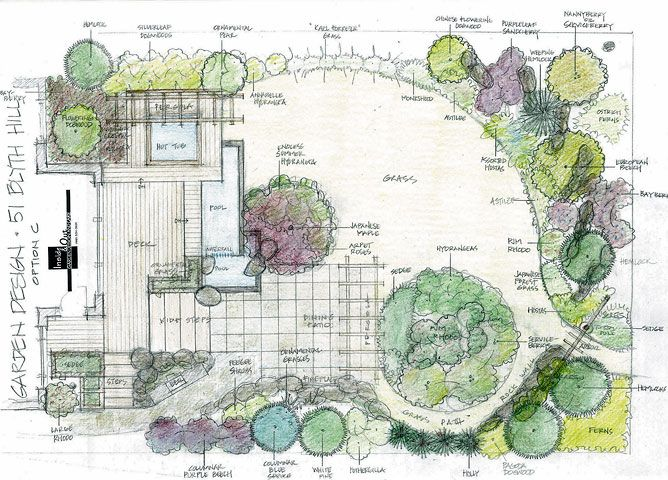 landscape designs to create and implement a landscape design for my yard. CWZZFFN