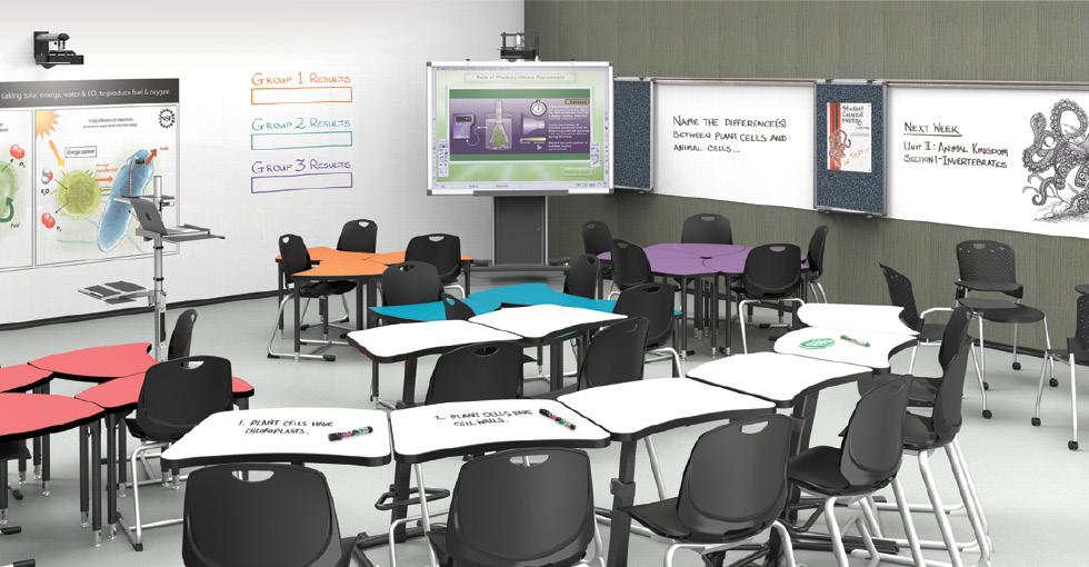 new classroom furniture trends LJIBQET
