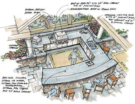 outdoor kitchen plans outdoor kitchen designs plans DRSYJFU