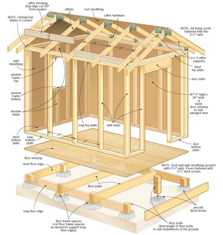 storage sheds printable plans and a materials list let you build our dollar savvy storage SCQUEYF