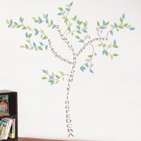 wall decals for nursery alphabet tree - abcs u0026 numbers - wall decals EBKVKWP