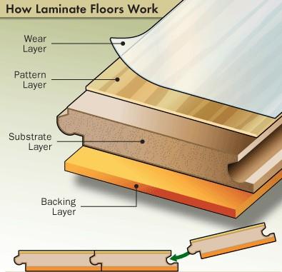 Glueless laminate flooring stunning click lock laminate flooring click laminate flooring glueless  click timber laminate HSKOBAX