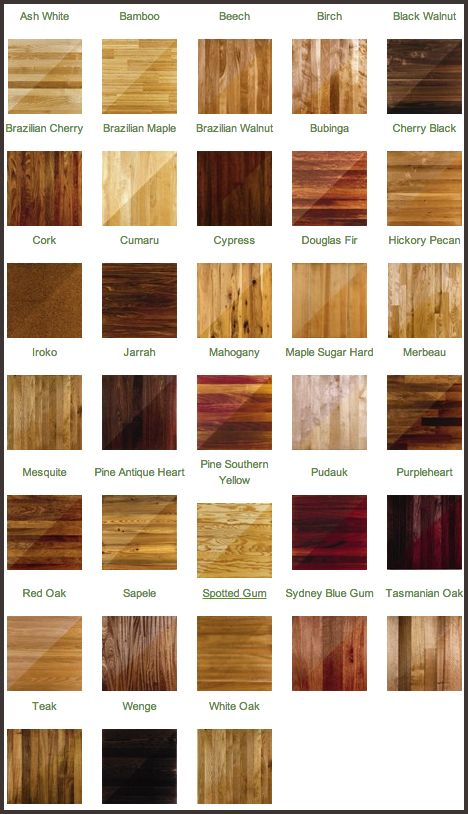 hardwood flooring types floor fine styles of wood flooring with floor first class types comparison NYXHZID