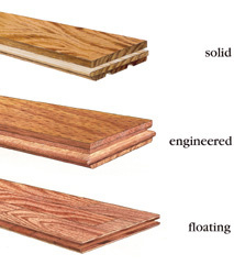 hardwood flooring types types of hardwood floors hardood flooring w 240 fresh QKTQIZL