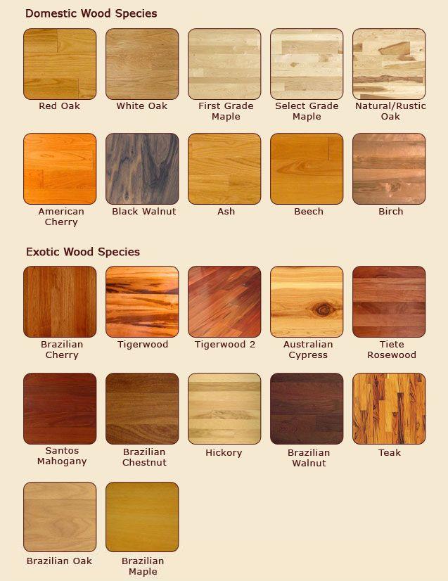 hardwood flooring types types of hardwood floors XUAVTRH