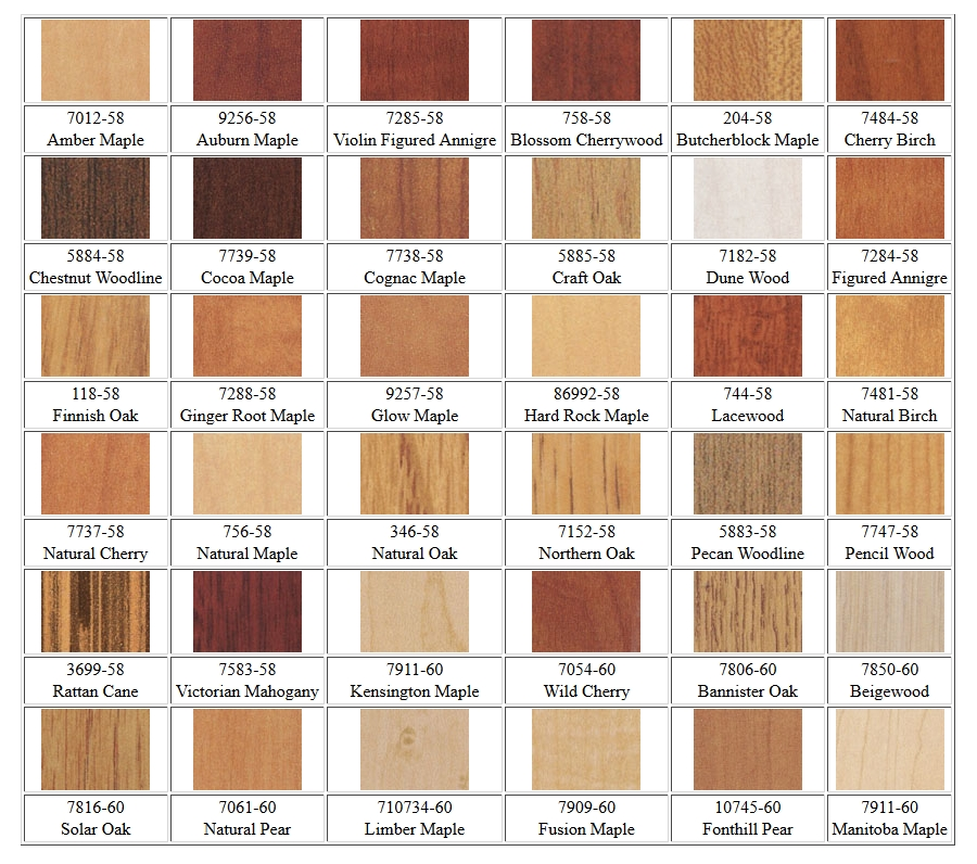 Laminate colors plastic laminates woodgrains PWIUJXK