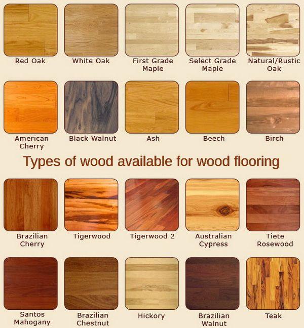 nice hardwood flooring types 17 best ideas about types of wood flooring on SEAPBWD