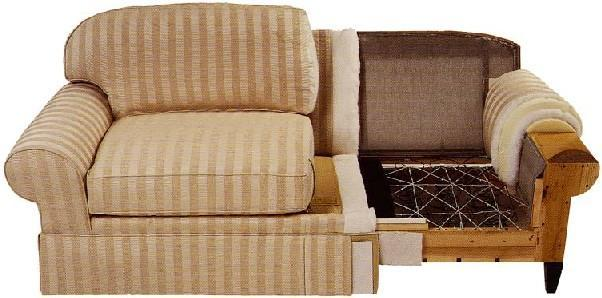 quality sofas what to look for in a quality sofa EMJGCHQ