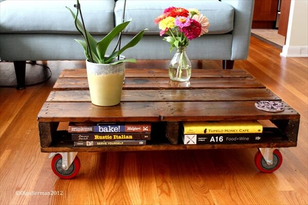 10 Ideas for Pallet Coffee Table for Living Ro