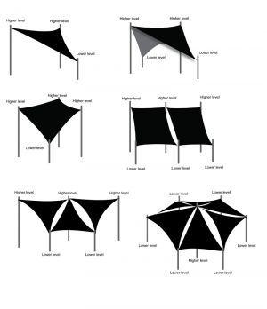 Shade Sail design ideas | Achtertuin schaduw, Zwembad schaduw .